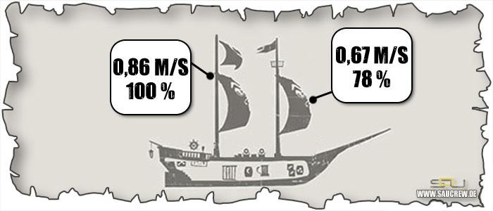 Sea of Thieves Schiffsgeschwindigkeit Brigantine